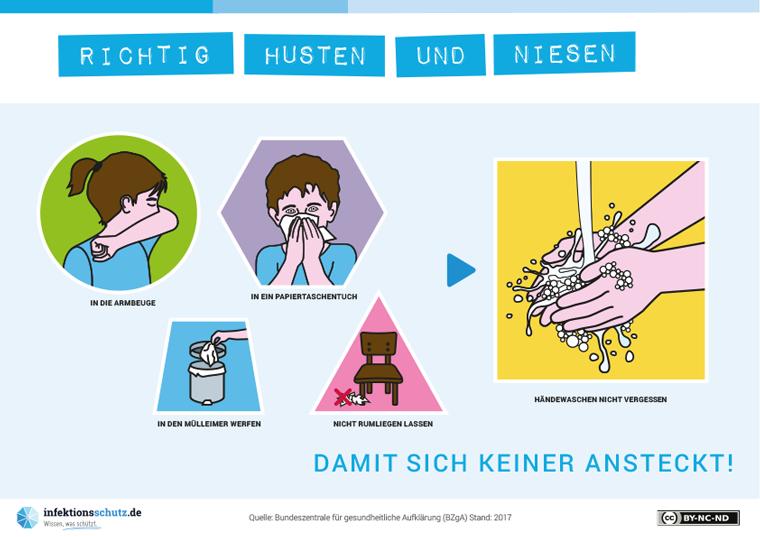 Quelle: Bundeszentrale für gesundheitliche Aufklärung (BZgA), infektionsschutz.de, http://www.infektionsschutz.de/mediathek/infografiken/erregerarten/, CC BY-NC-ND
