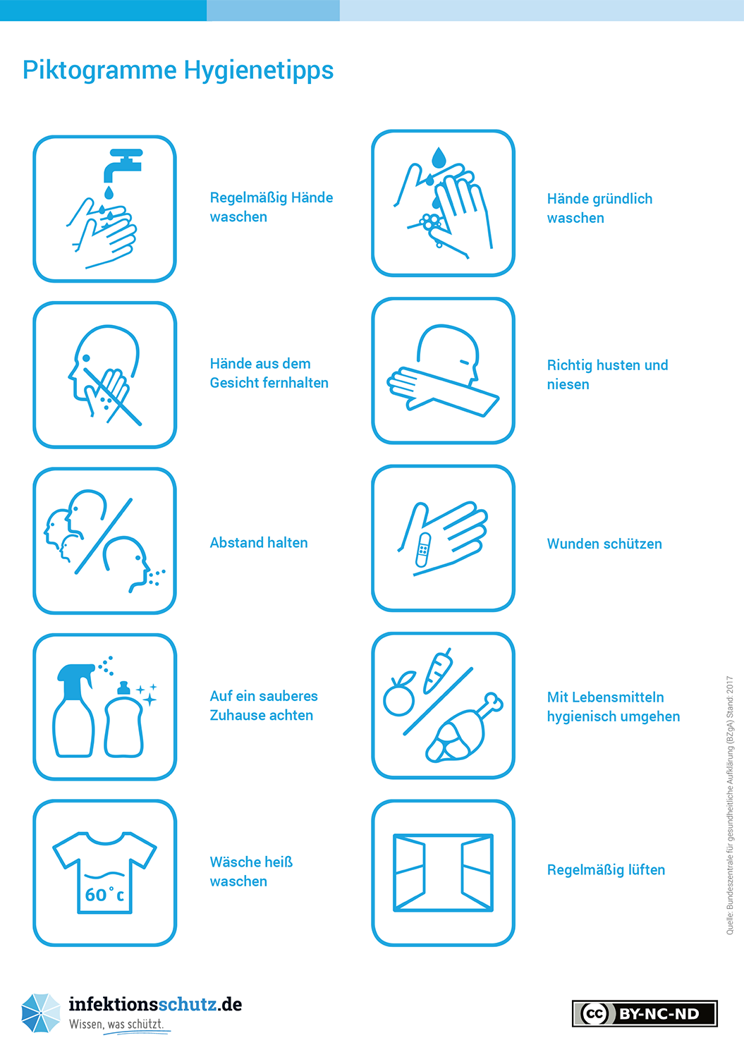 Infografiken - infektionsschutz.de